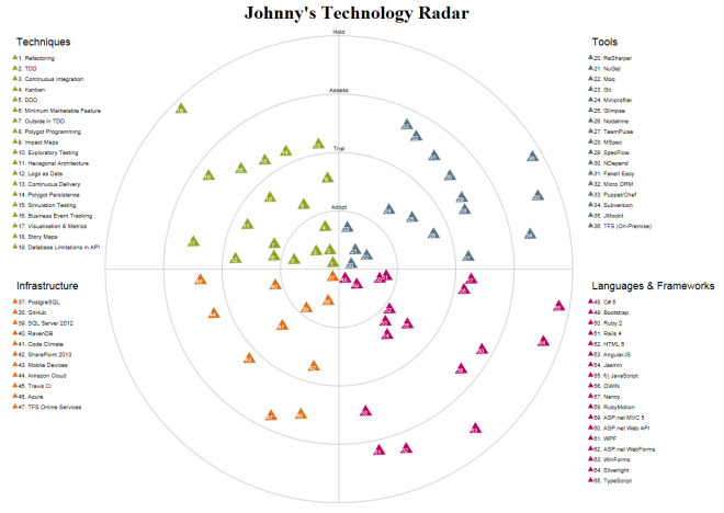 Techradar_201401